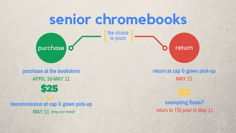 senior chromebook purchase or return